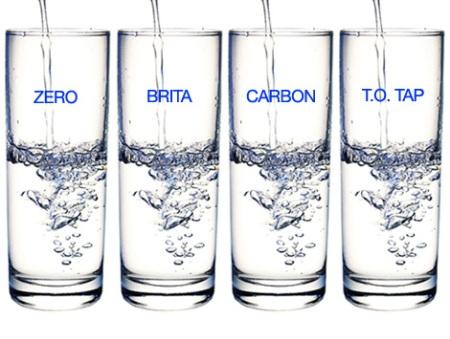 waterglasses